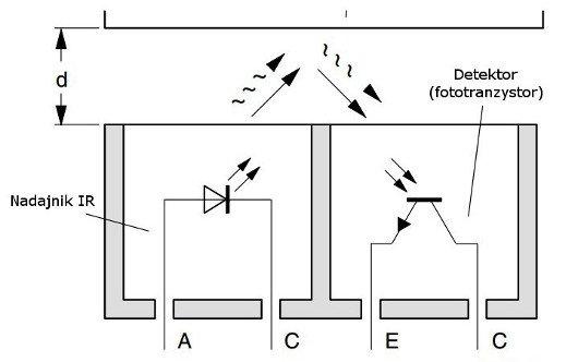 Schematický diagram CNY70